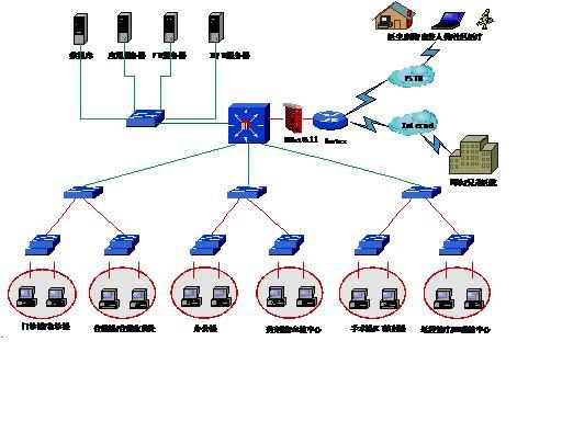 Adobe 全线软件 Oracle 全线软件 Microsoft 全线软件 操作系统和办公软件 数据库和中间件软件 图形图像和编程开发 杀毒软件和网管软件 其它企业应用系统 Vigor 网络设备 电信业务
